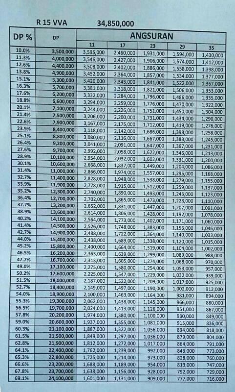 angsuran-kredit-r15-karawang