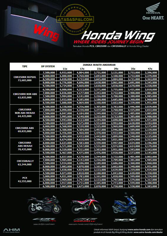 update harga motor Honda April 2017