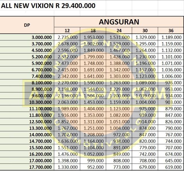 harga dan simulasi kredit Vixion R Tulungagung kediri madiun ponorogo