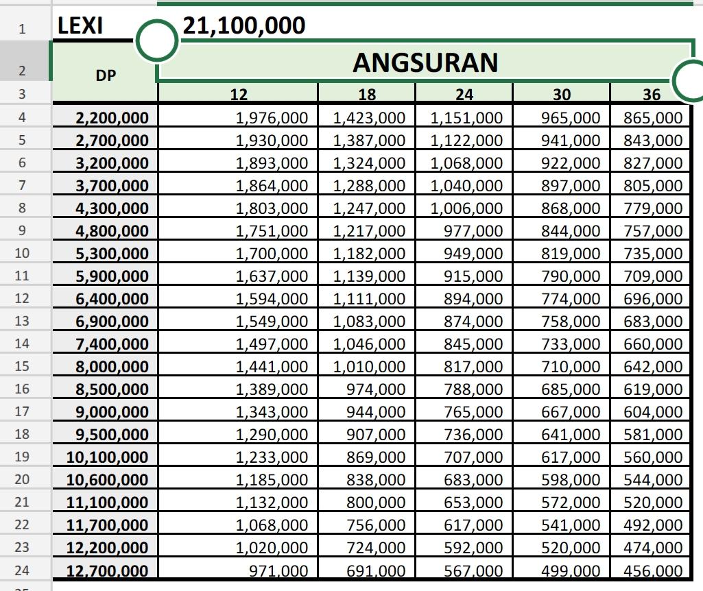 Daftar Harga Kredit Yamaha Lexi 125 VVA Tulungagung ...
