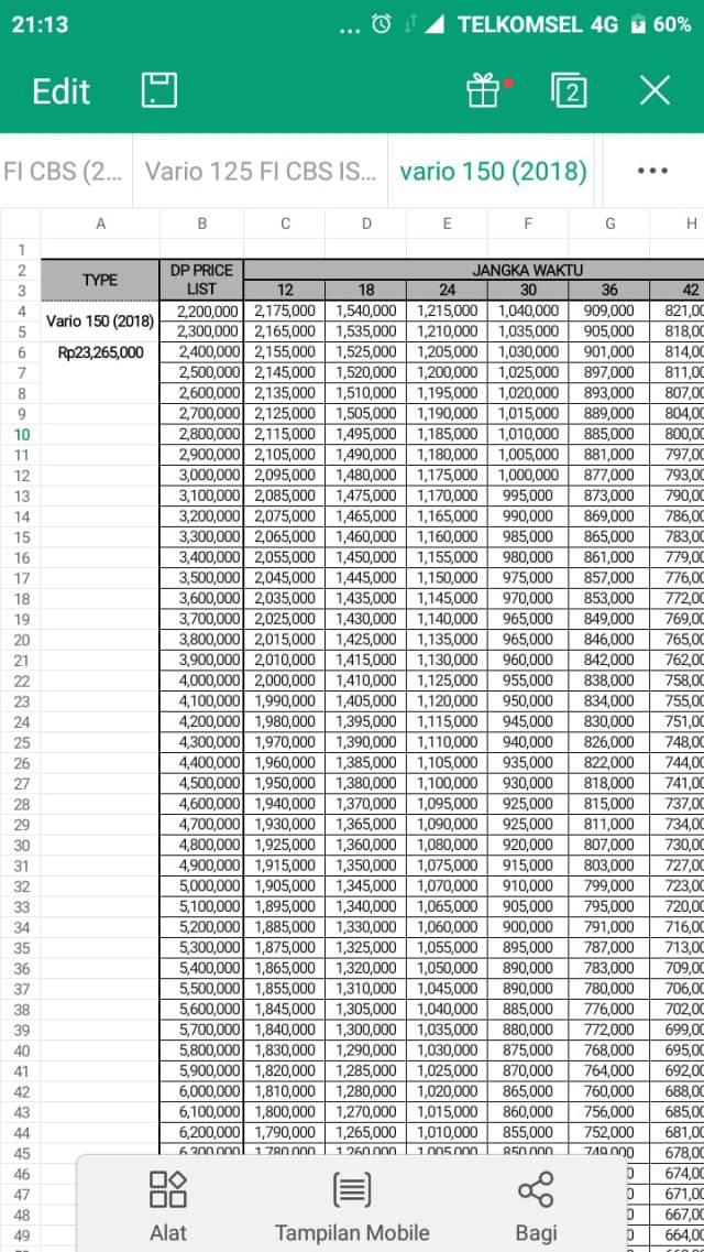 Harga Vario 150 Terbaru 2018 Ngawi
